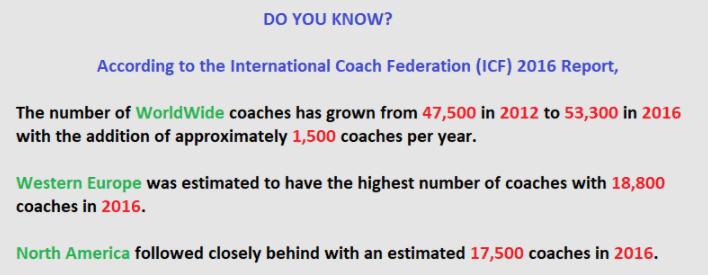 Online Coaching ICF 2016 Report