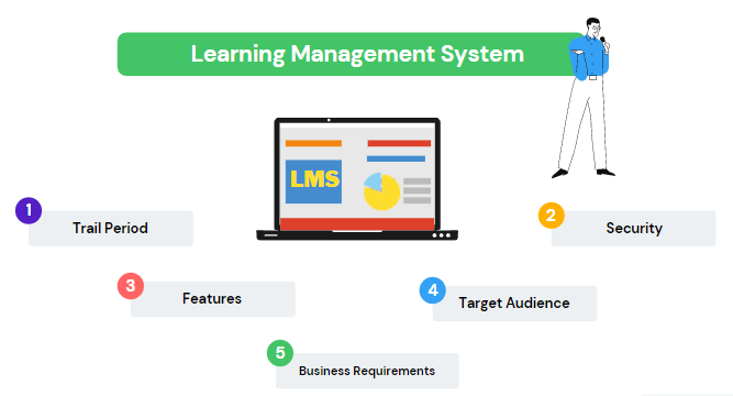 Important factors of choosing an LMS