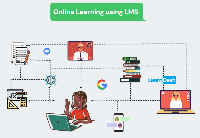 Online learning using learning management system